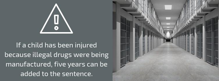 California Jail